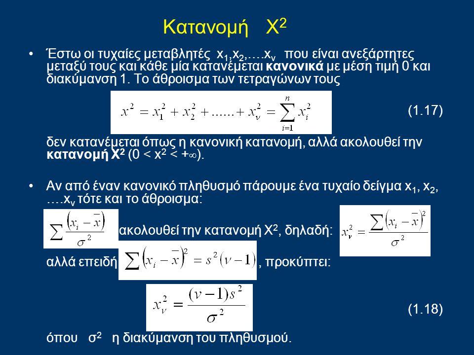 Κατανομή Χ2