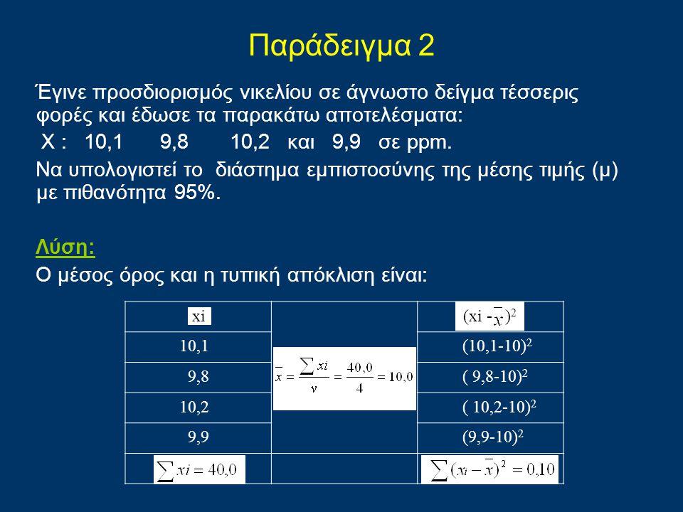 Παράδειγμα 2 Έγινε προσδιορισμός νικελίου σε άγνωστο δείγμα τέσσερις φορές και έδωσε τα παρακάτω αποτελέσματα: