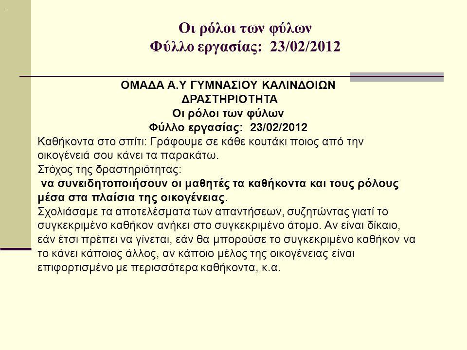 Οι ρόλοι των φύλων Φύλλο εργασίας: 23/02/2012
