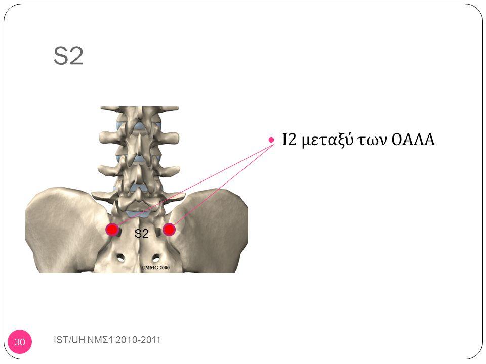 S2 Ι2 μεταξύ των ΟΑΛΑ S2 IST/UH ΝΜΣ1 2010-2011