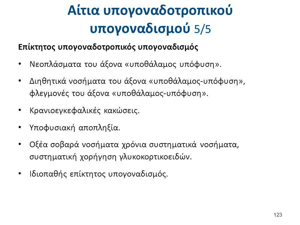 Συγγενής υπογοναδοτροπικός υπογοναδισμός 1/15