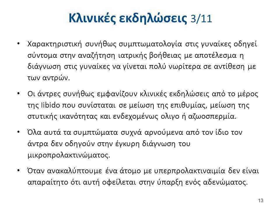 Κλινικές εκδηλώσεις 4/11