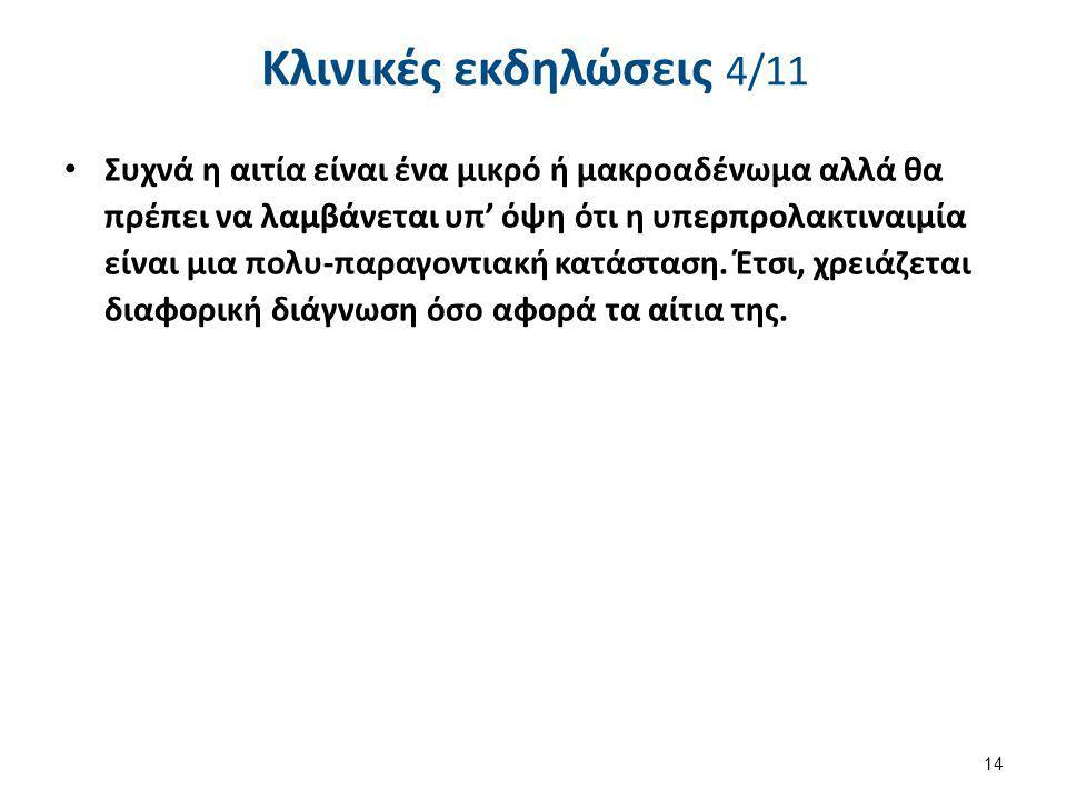 Κλινικές εκδηλώσεις 5/11