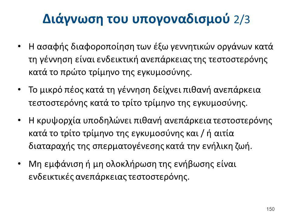 Διάγνωση του υπογοναδισμού 3/3