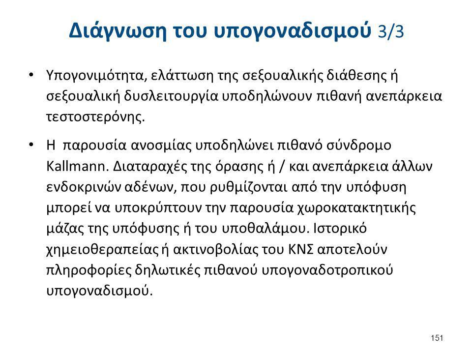 Κλινική εξέταση υπογοναδισμού 1/3