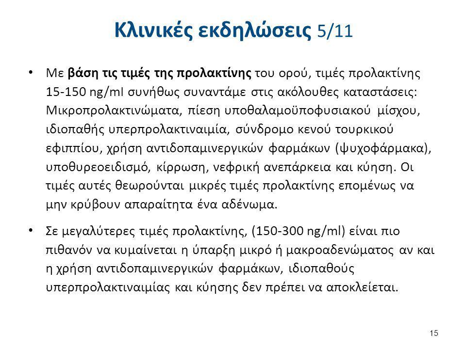 Κλινικές εκδηλώσεις 6/11