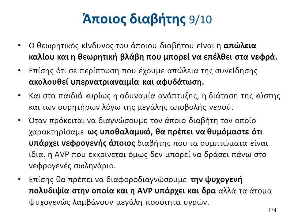 Άποιος διαβήτης 10/10