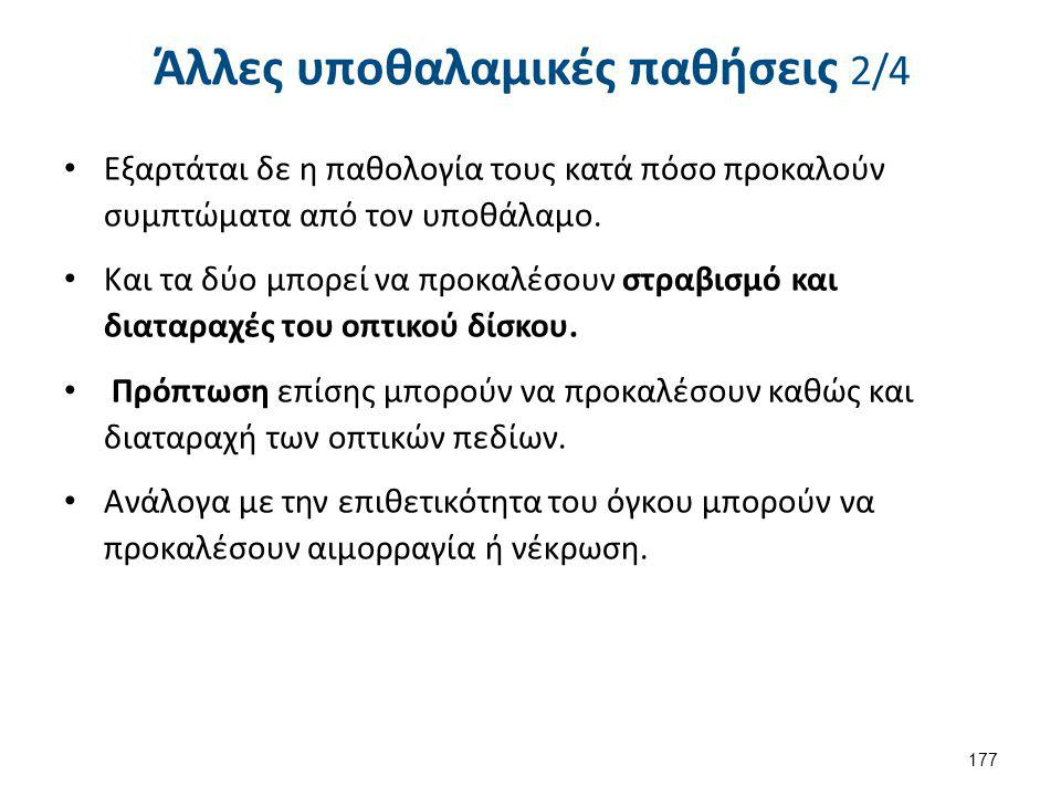 Άλλες υποθαλαμικές παθήσεις 3/4