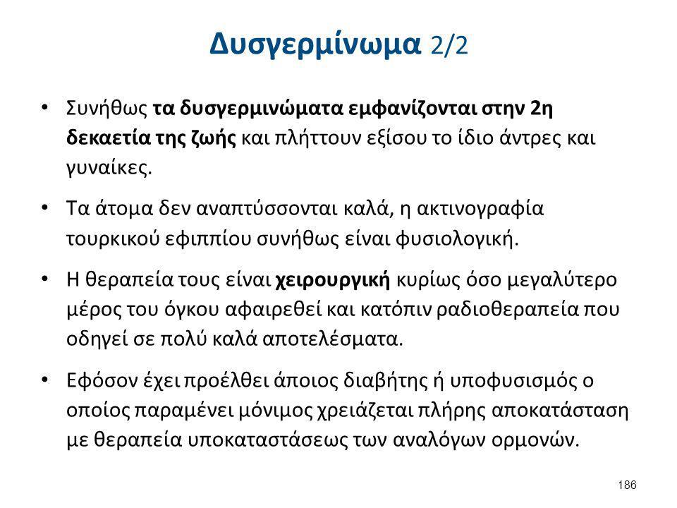 Σύνδρομο κενού τουρκικού εφιππίου 1/6