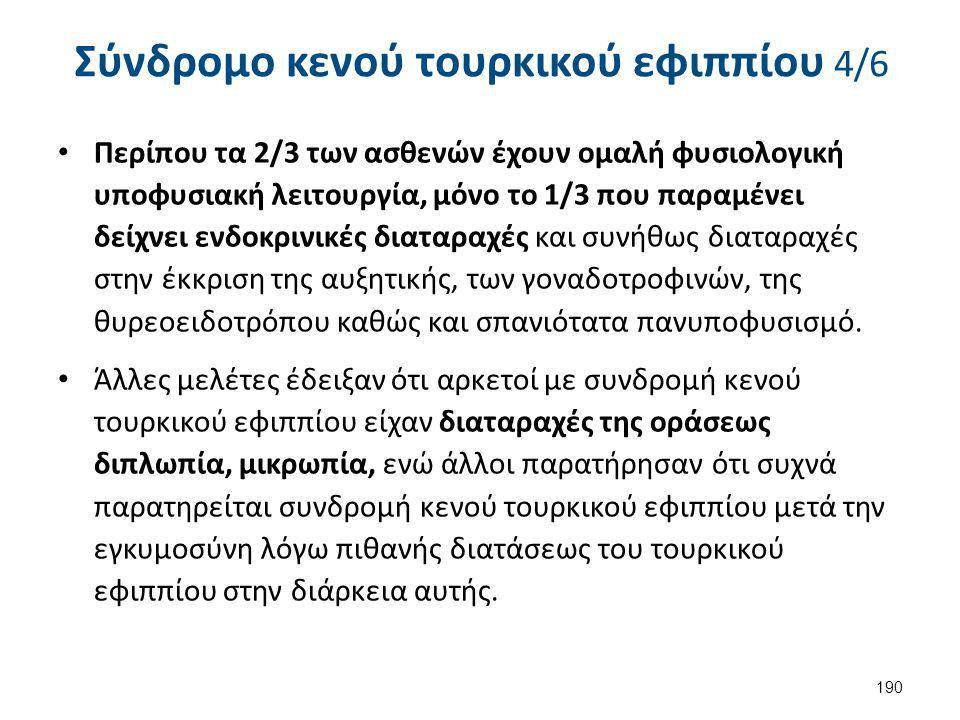 Σύνδρομο κενού τουρκικού εφιππίου 5/6