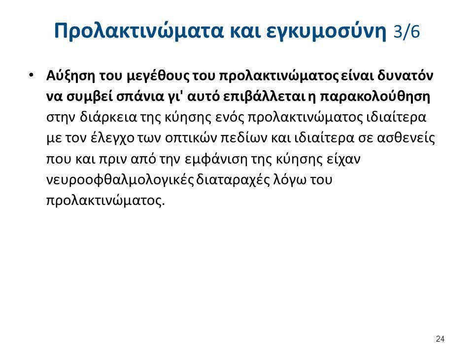 Προλακτινώματα και εγκυμοσύνη 4/6