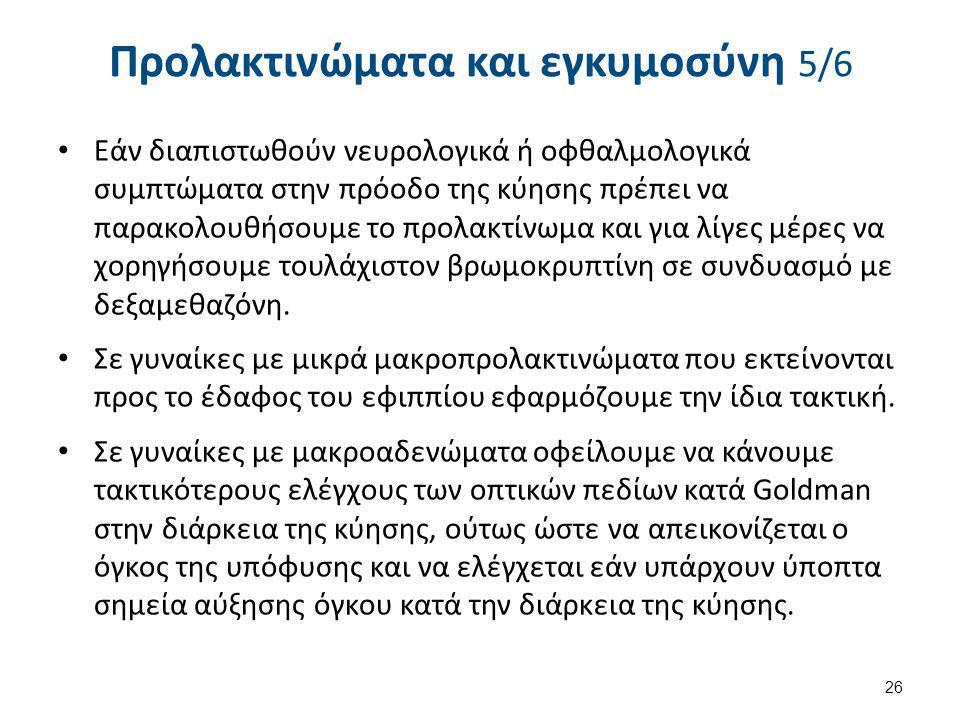 Προλακτινώματα και εγκυμοσύνη 6/6