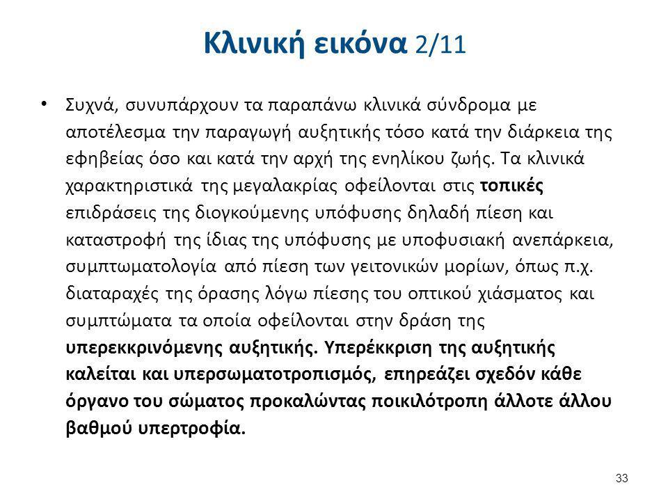 Κλινική εικόνα 3/11