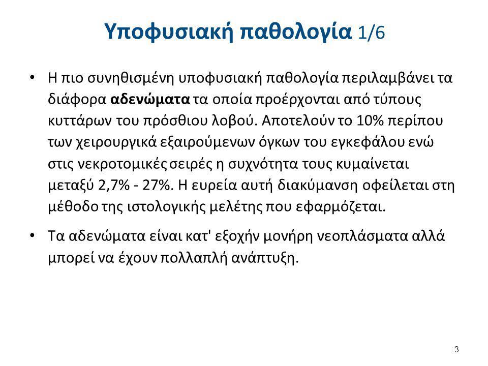 Υποφυσιακή παθολογία 2/6