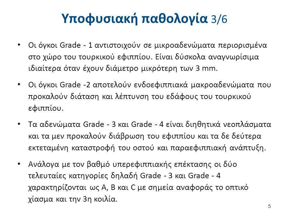 Υποφυσιακή παθολογία 4/6