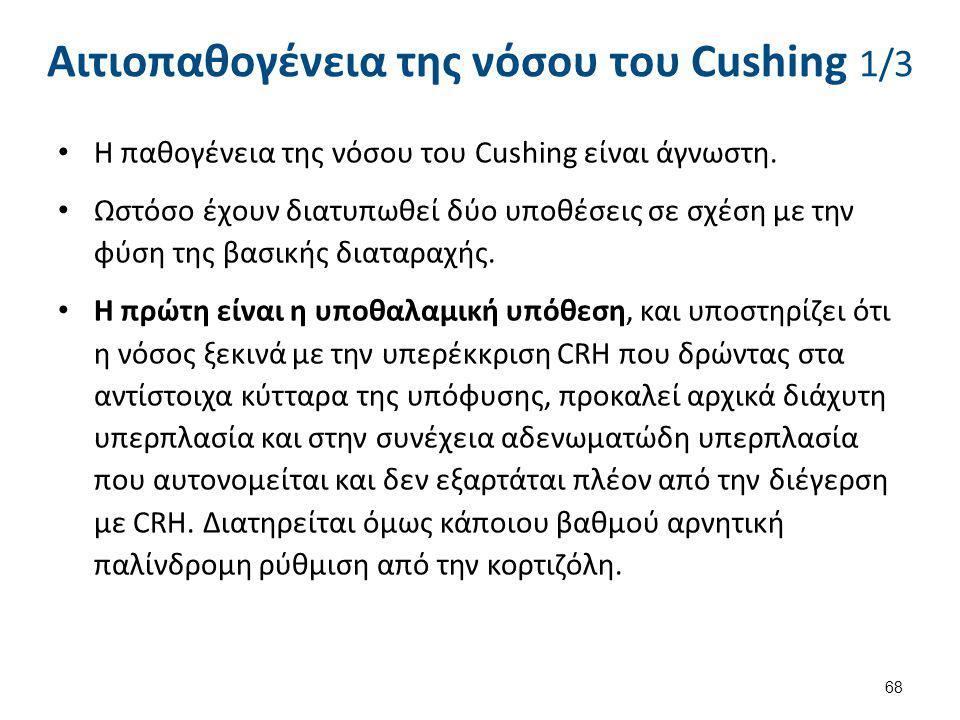 Αιτιοπαθογένεια της νόσου του Cushing 2/3