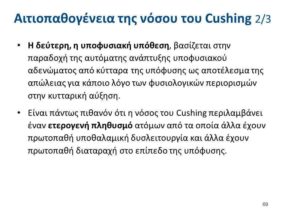 Αιτιοπαθογένεια της νόσου του Cushing 3/3
