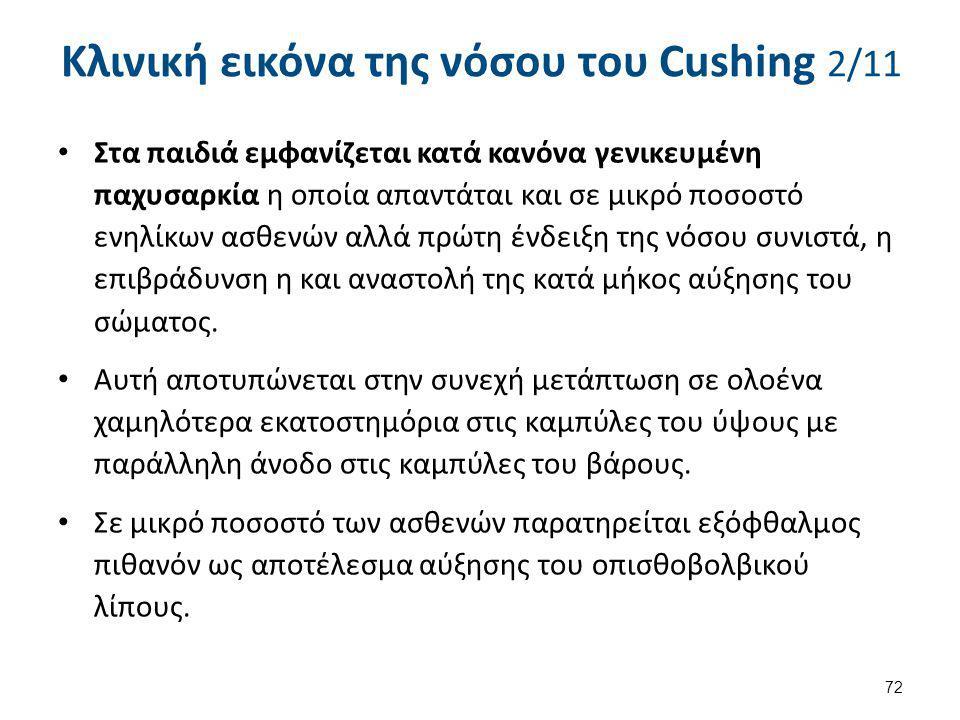 Κλινική εικόνα της νόσου του Cushing 3/11
