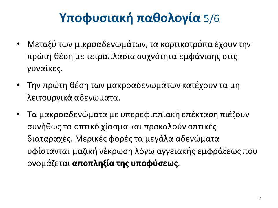 Υποφυσιακή παθολογία 6/6