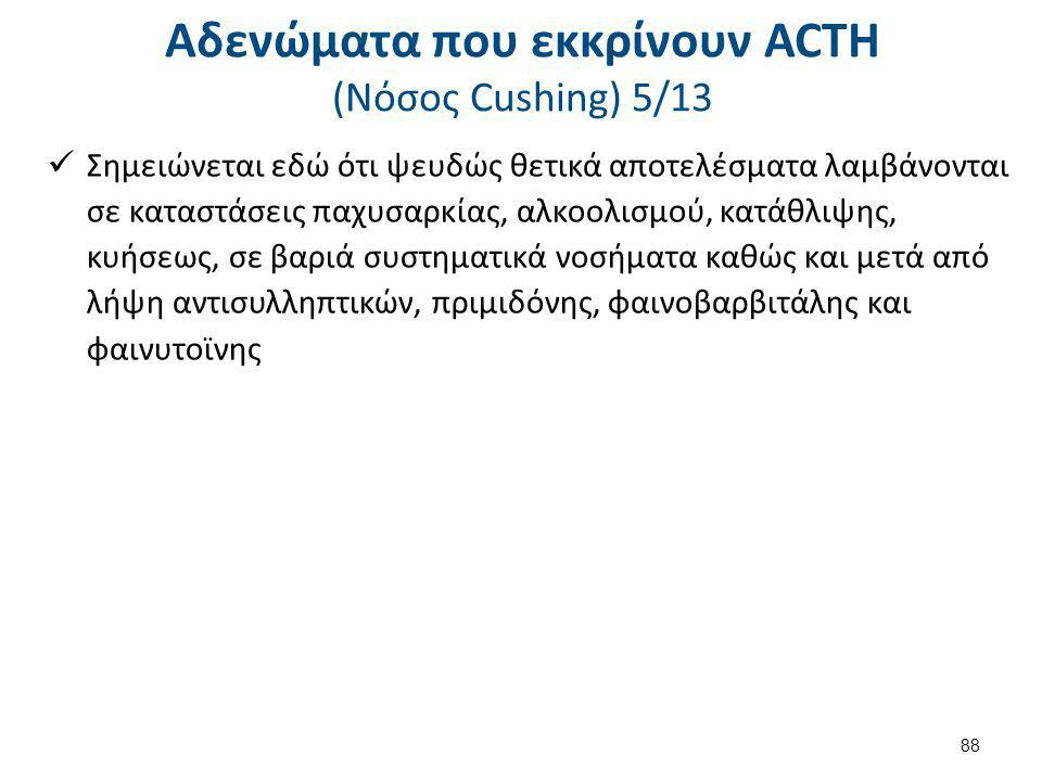Αδενώματα που εκκρίνουν ACTH (Nόσος Cushing) 6/13
