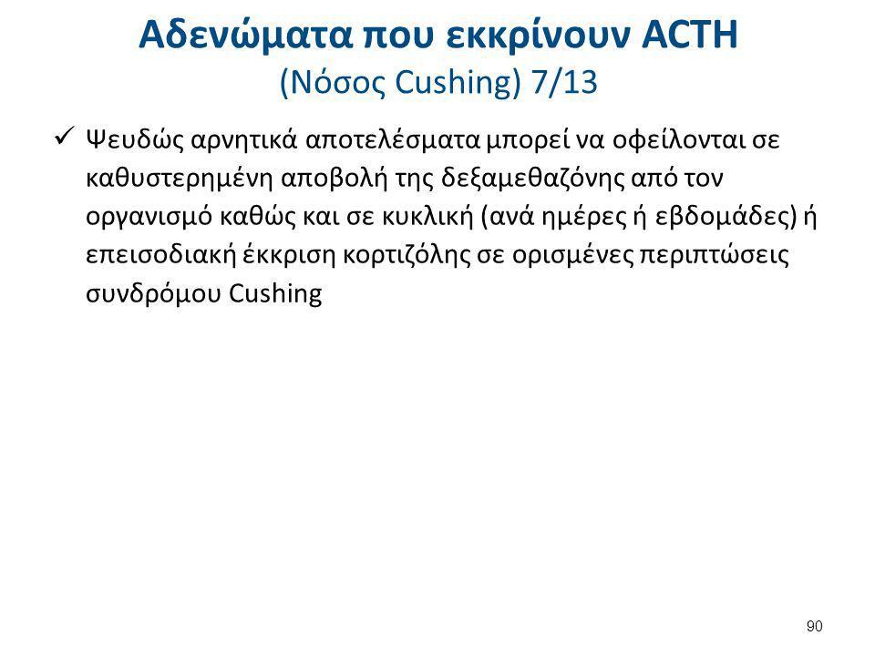 Αδενώματα που εκκρίνουν ACTH (Nόσος Cushing) 8/13