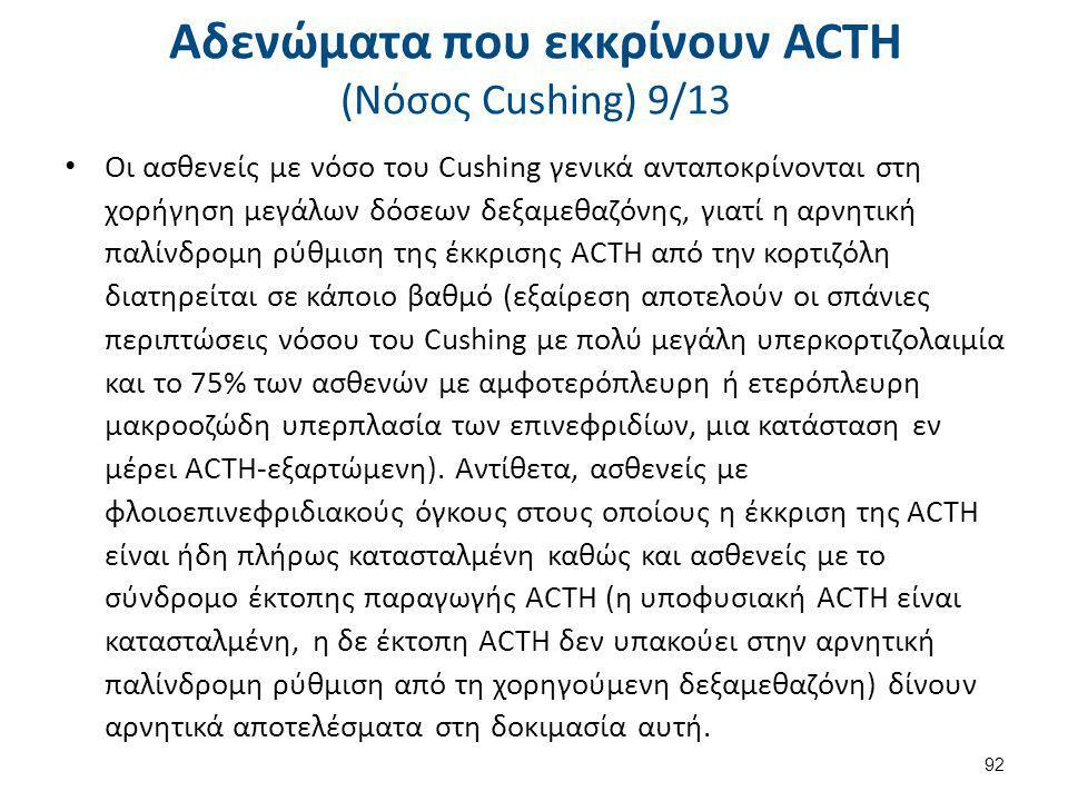 Αδενώματα που εκκρίνουν ACTH (Nόσος Cushing) 10/13