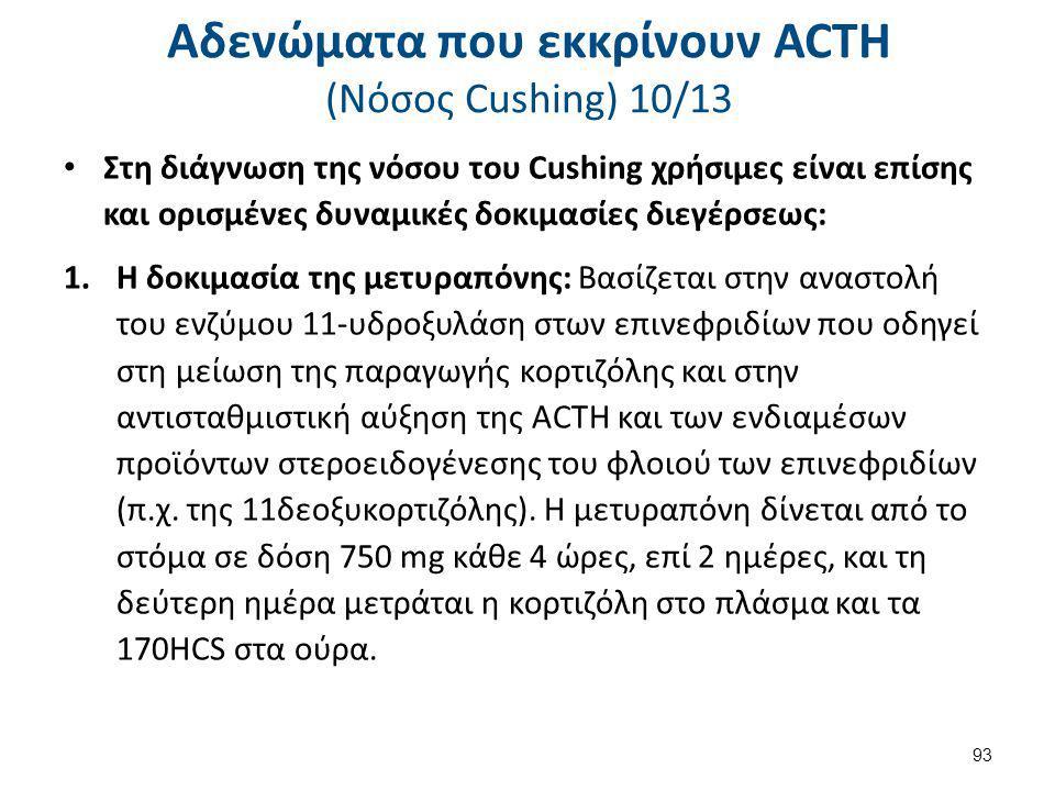 Αδενώματα που εκκρίνουν ACTH (Nόσος Cushing) 11/13
