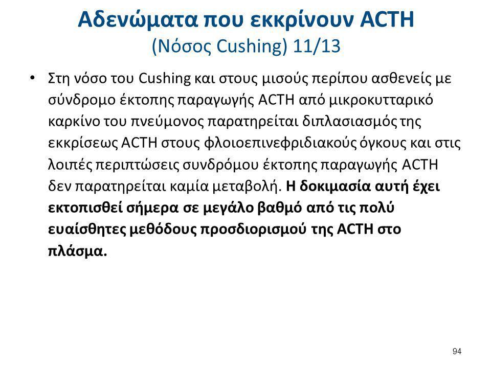 Αδενώματα που εκκρίνουν ACTH (Nόσος Cushing) 12/13