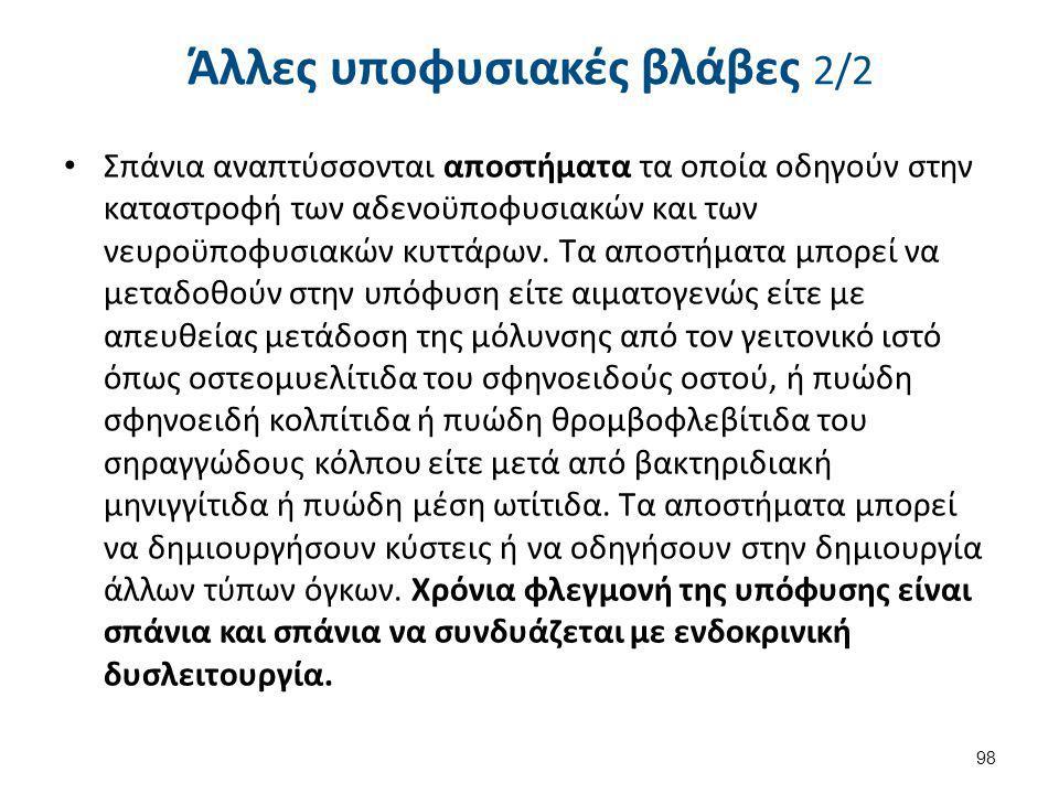 Χρόνια λεμφοκυτταρική υποφυσίτιδα 1/3