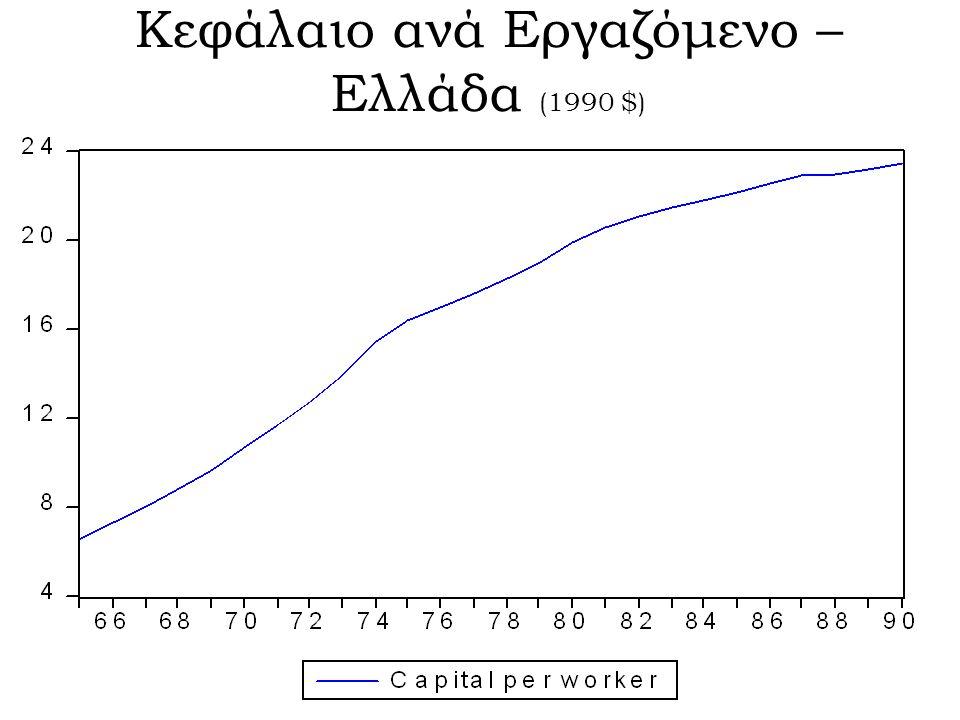 Κεφάλαιο ανά Εργαζόμενο –Ελλάδα (1990 $)