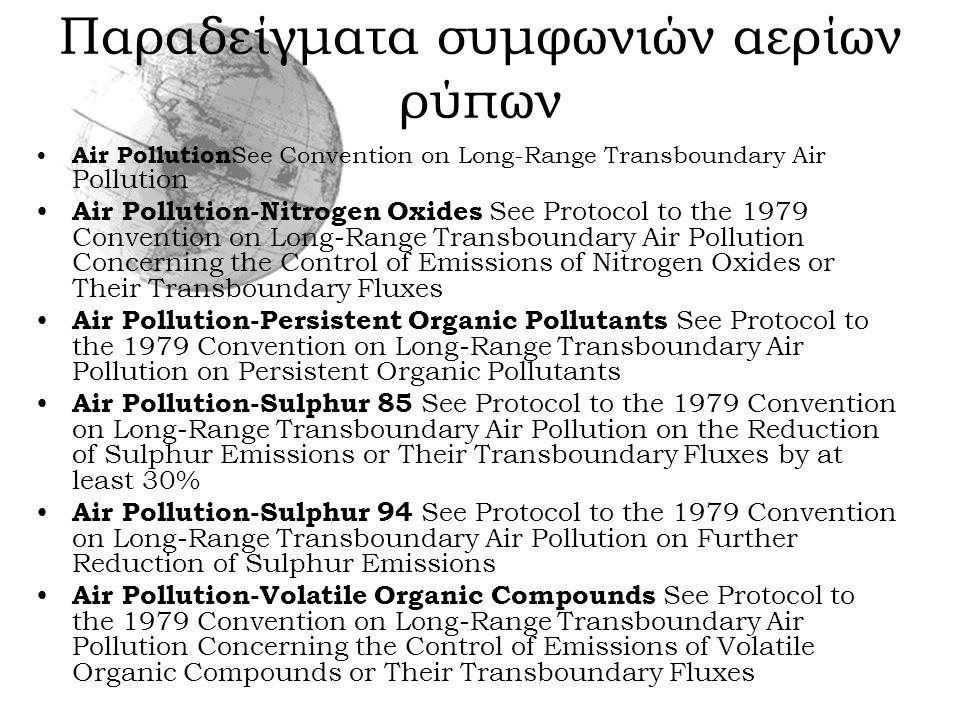 Παραδείγματα συμφωνιών αερίων ρύπων