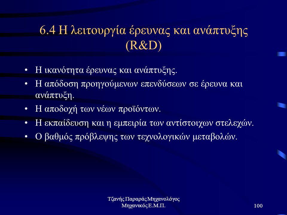 6.4 Η λειτουργία έρευνας και ανάπτυξης (R&D)