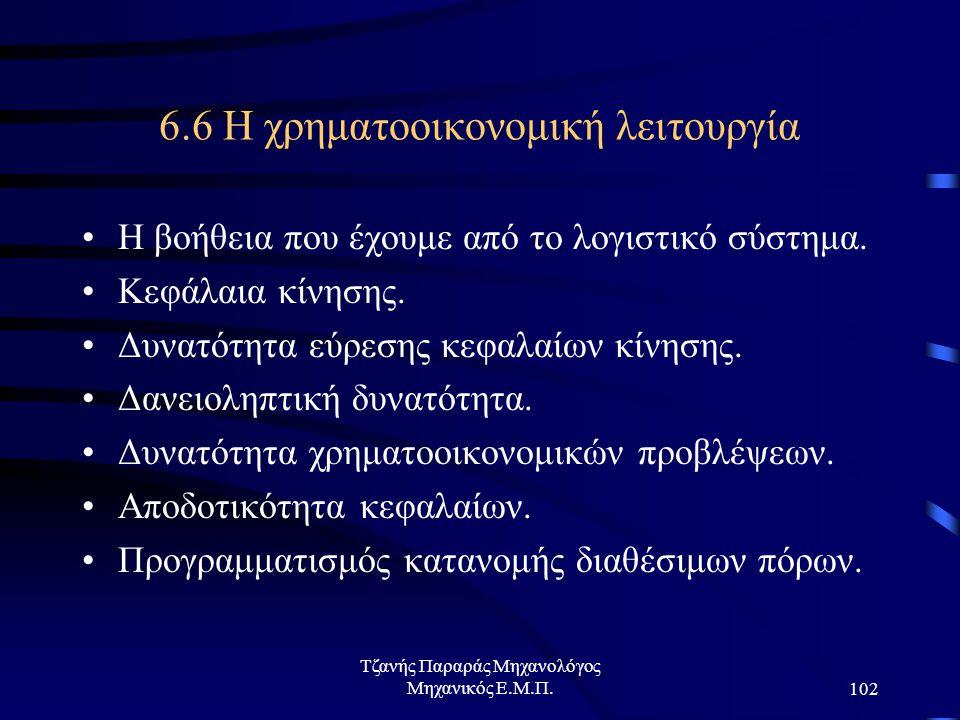 6.6 Η χρηματοοικονομική λειτουργία