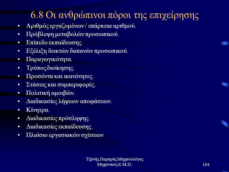 6.8 Οι ανθρώπινοι πόροι της επιχείρησης