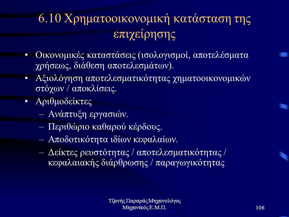 6.10 Χρηματοοικονομική κατάσταση της επιχείρησης