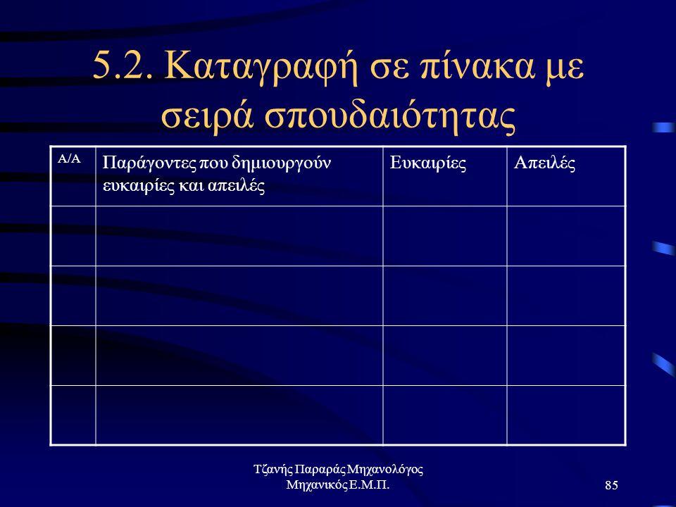 5.2. Καταγραφή σε πίνακα με σειρά σπουδαιότητας