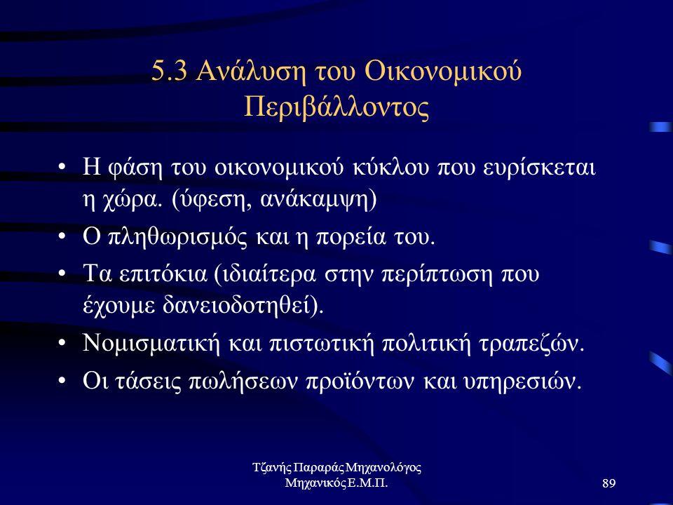 5.3 Ανάλυση του Οικονομικού Περιβάλλοντος