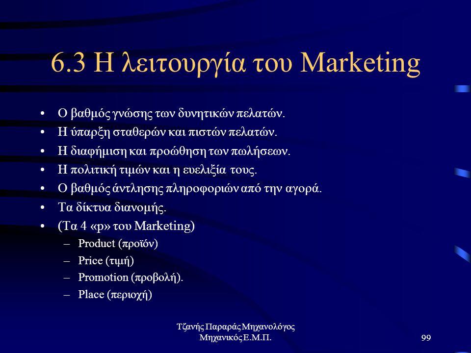 6.3 Η λειτουργία του Marketing
