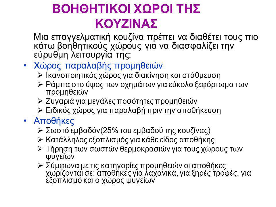 ΒΟΗΘΗΤΙΚΟΙ ΧΩΡΟΙ ΤΗΣ ΚΟΥΖΙΝΑΣ