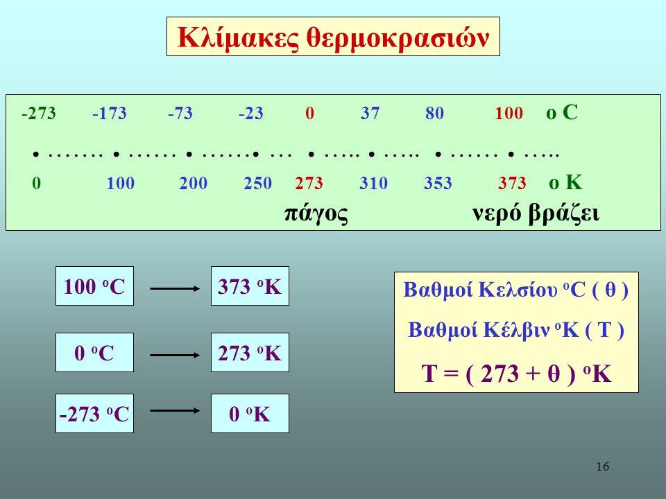 Κλίμακες θερμοκρασιών