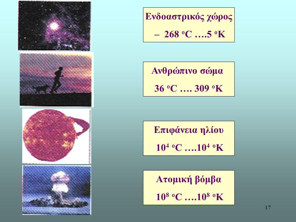 Ενδοαστρικός χώρος – 268 οC ….5 oK Ανθρώπινο σώμα 36 οC …. 309 oK