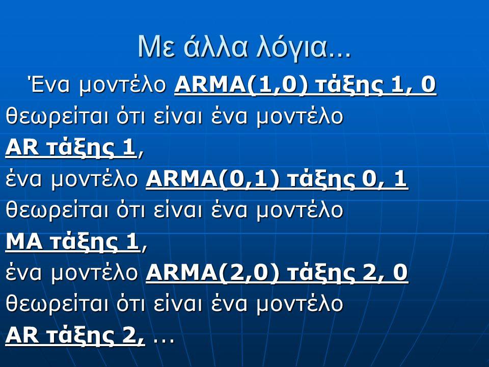 Με άλλα λόγια... Ένα μοντέλο ΑRMA(1,0) τάξης 1, 0