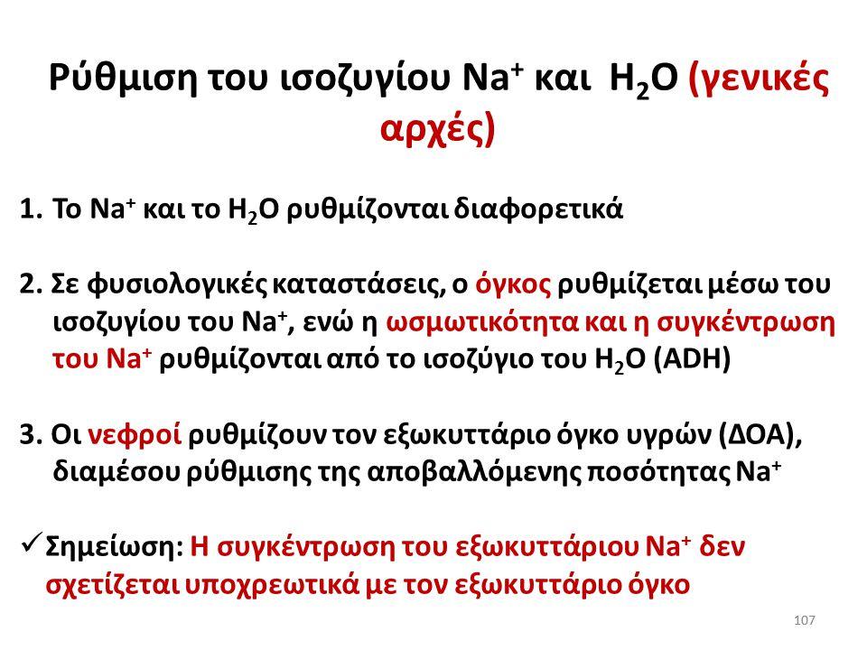 Ρύθμιση του ισοζυγίου Na+ και H2O (γενικές αρχές)