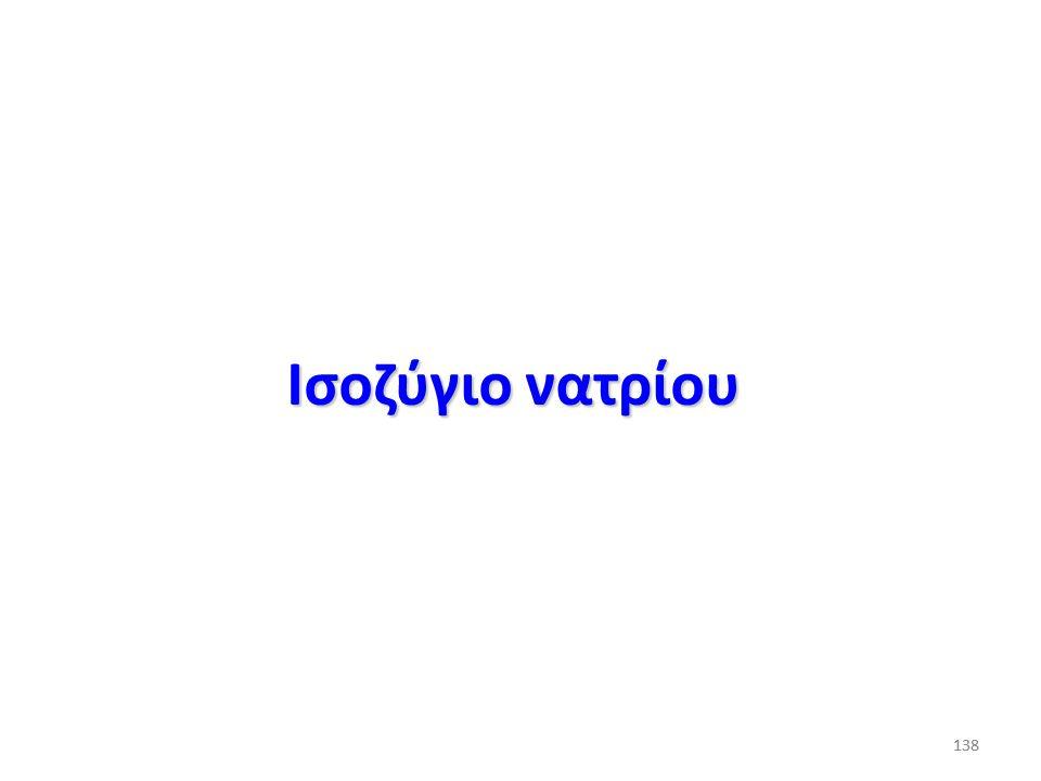 Ισοζύγιο νατρίου 138