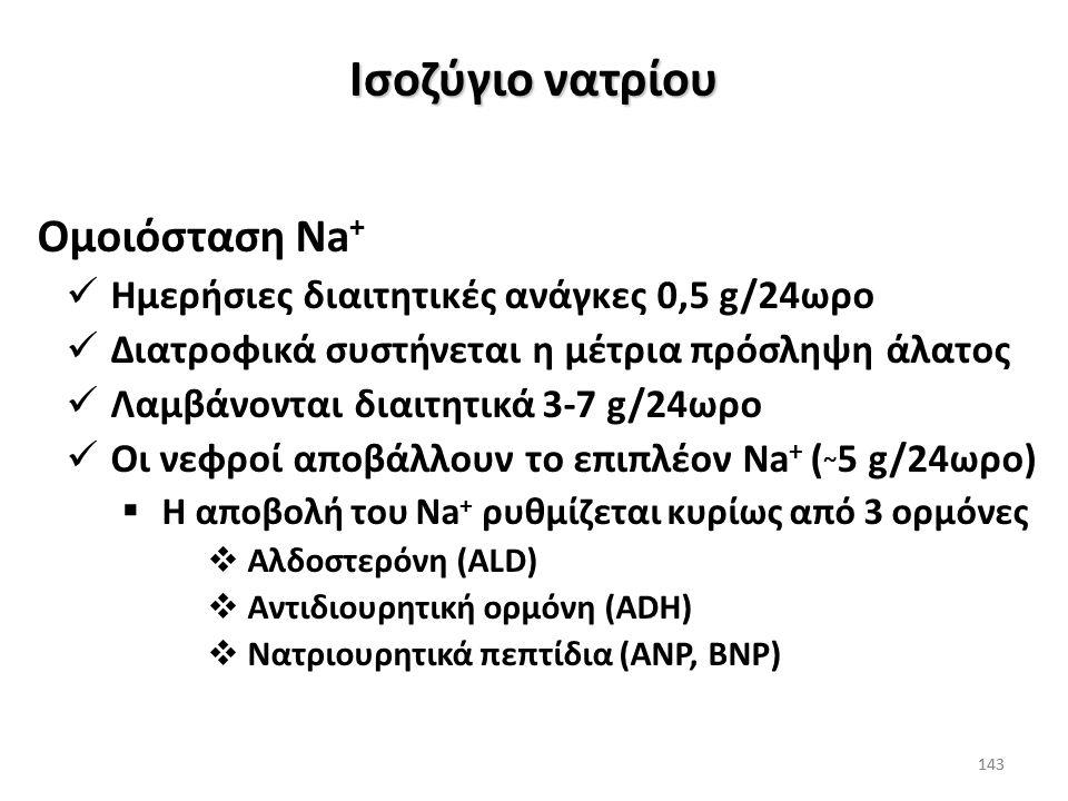 Ισοζύγιο νατρίου Ομοιόσταση Na+
