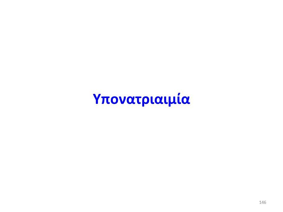 Υπονατριαιμία 146