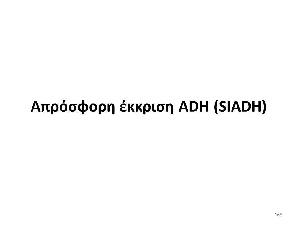 Απρόσφορη έκκριση ADH (SIADH)