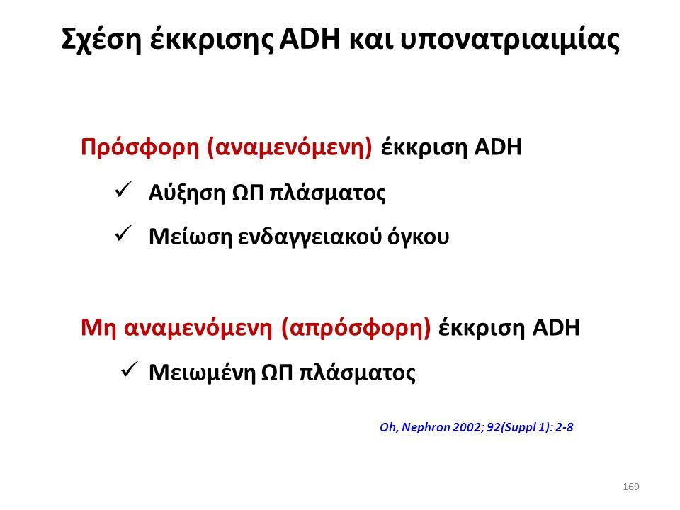 Σχέση έκκρισης ADH και υπονατριαιμίας