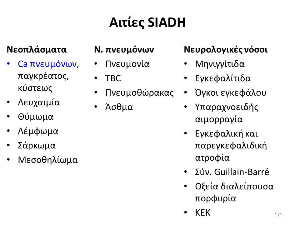 Αιτίες SIADH Νεοπλάσματα Ca πνευμόνων, παγκρέατος, κύστεως Λευχαιμία