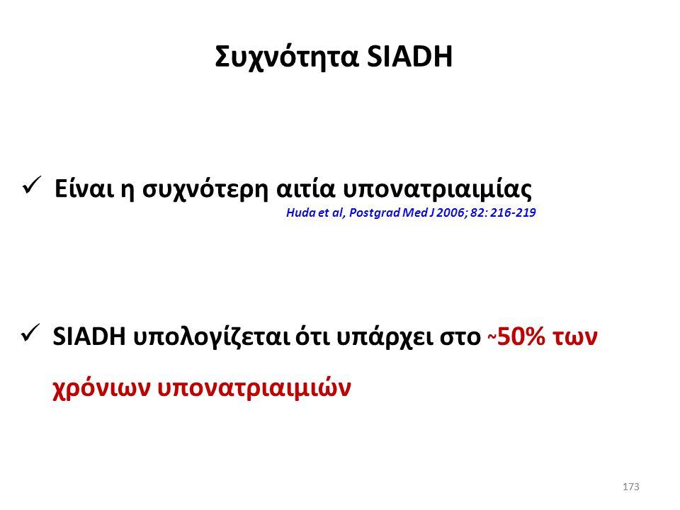 Συχνότητα SIADH Είναι η συχνότερη αιτία υπονατριαιμίας